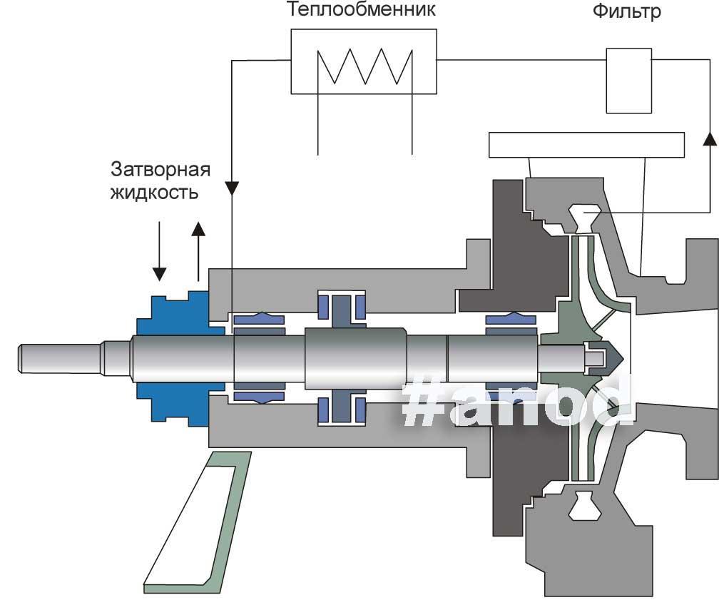 Уплотнения теплообменника КС 82 Новосибирск Паяный теплообменник Alfa Laval CB52 Рыбинск