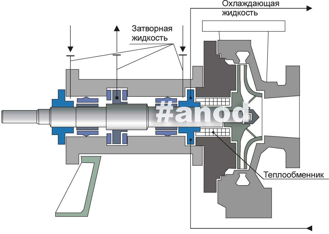 Уплотнения теплообменника КС 160 Новосибирск Уплотнения теплообменника Анвитэк AMX 60 Чита